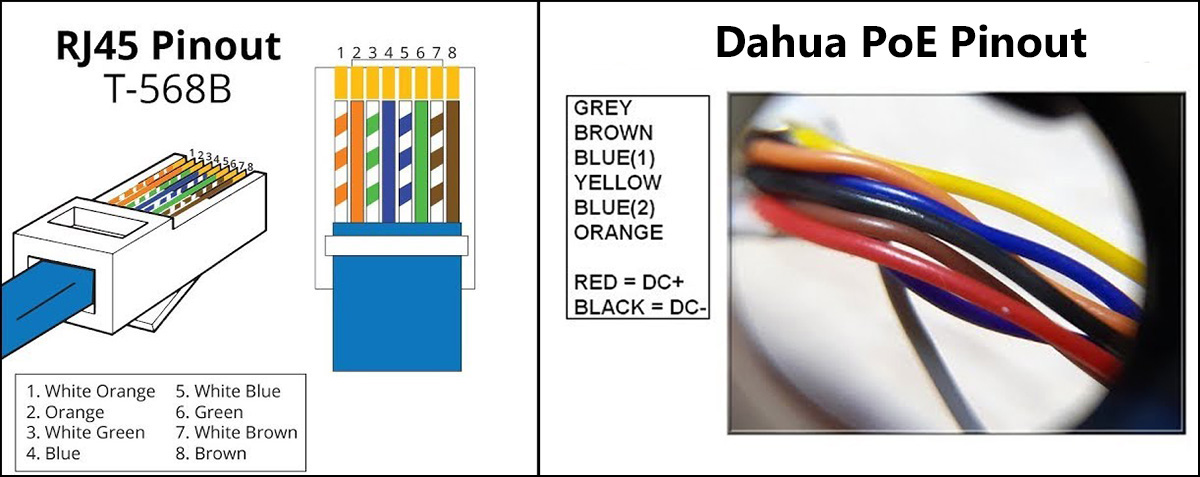 dahua camera rj45 pinout guide wiring diagram